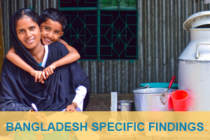 BANGLADESH SPECIFIC FINDINGS